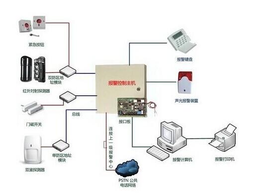 楼宇对讲系统.jpg